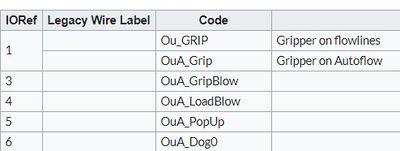 Stuga_Machine_IO_Dictionary_-_Outputs_Annotation_2020-04-14_111945.jpg